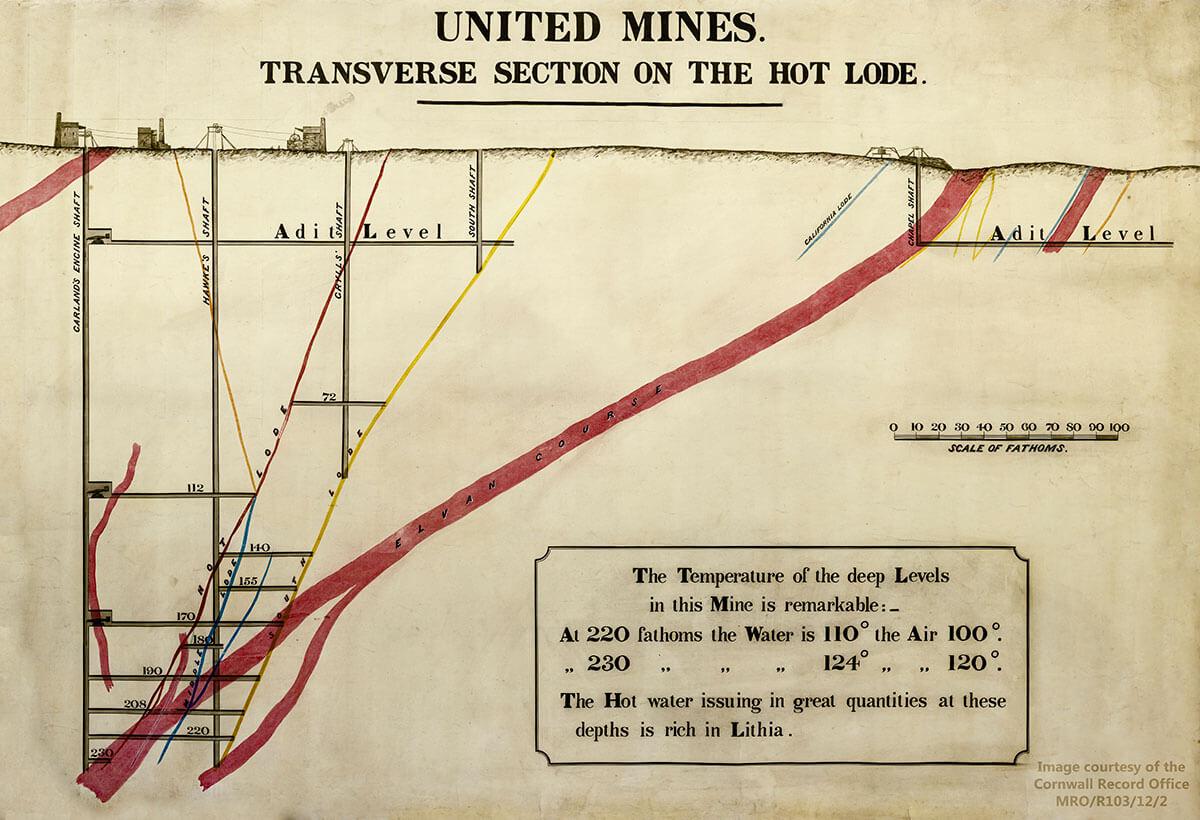 United Mines